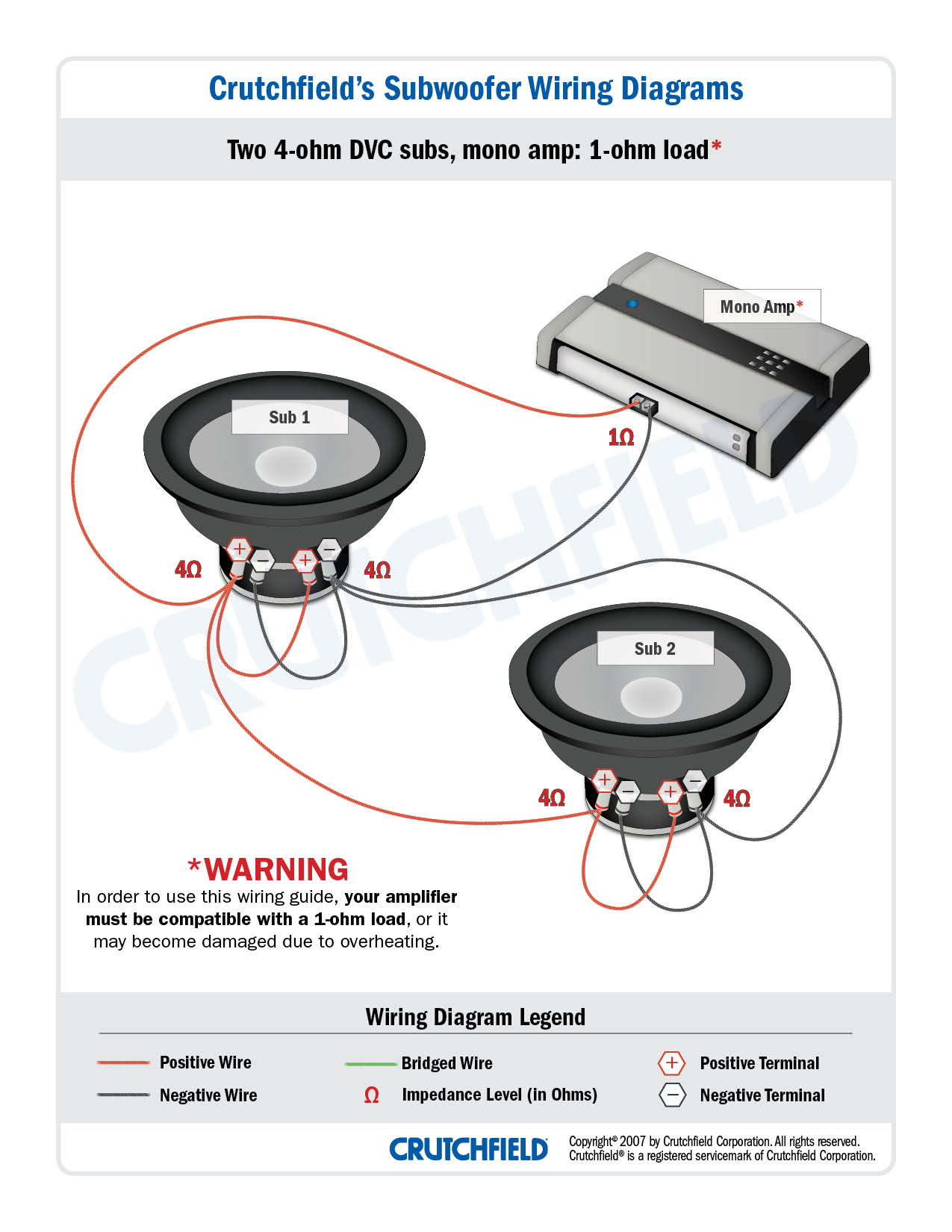 rockford fosgate p2d4 10 punch p2 10 subwoofer dual 4 ohm the wiring diagram for this can be found here pix crutchfield com ca learningcenter car subwoofer wiring 2 dvc 4 ohm mono low imp jpg